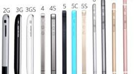 The Evolution of Iphone timeline
