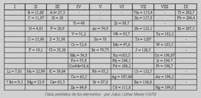 Tabla periódica extendida