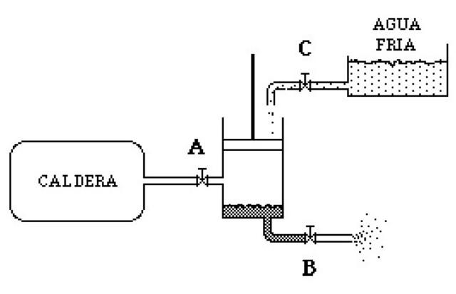 Inventor de Máquina Atmosférica: Thomas Newcomen