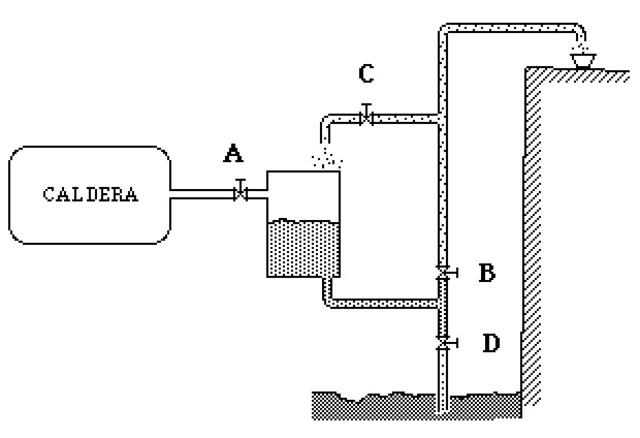 Maquina Primitiva patentada por Thomas Savery