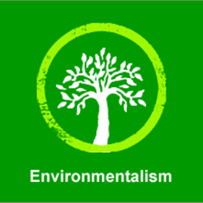 Unit 1 Culminating Timeline Grade 12 Politics: Environmentalism