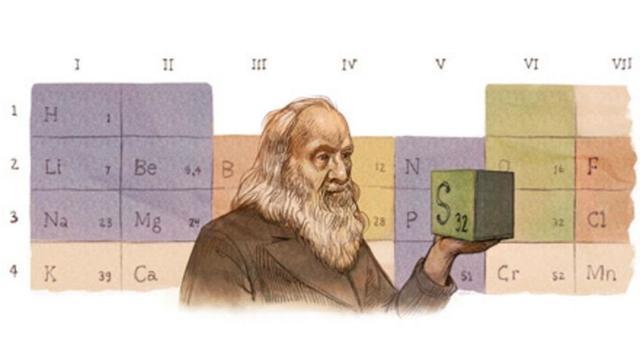 primer tabla periodica