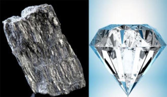 Descubrimiento de derivados del carbono: diamante y grafito