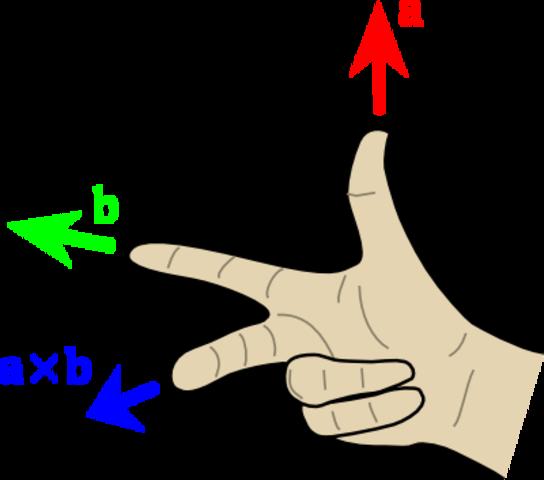 1. hét: Vektorok geometriai alakja