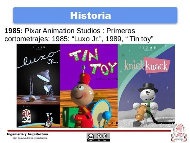 "Pixar's ""Tin Toy"" hizo la primera película realizada en computadoras"
