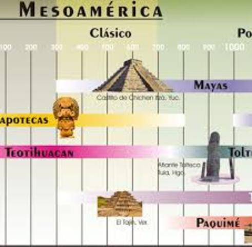 Culturas Mesoamerica
