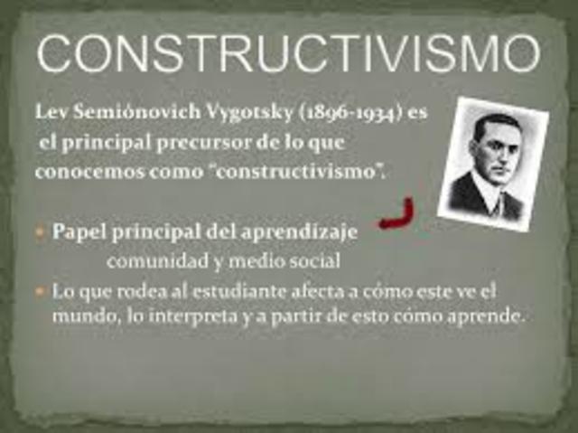 Lev Vygotsky (1896 – 1934)