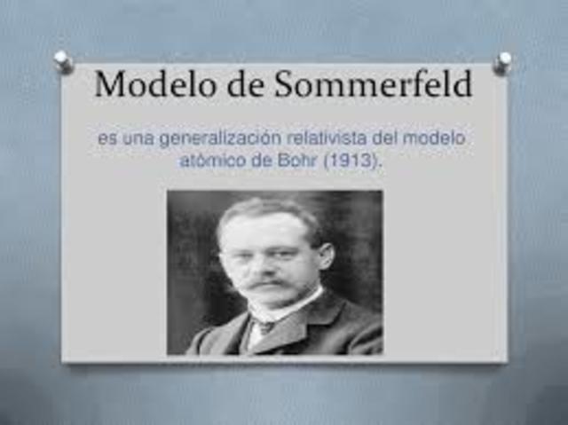 Arnold Sommerfeld (1868-1951)