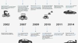 Evolución de los autos timeline