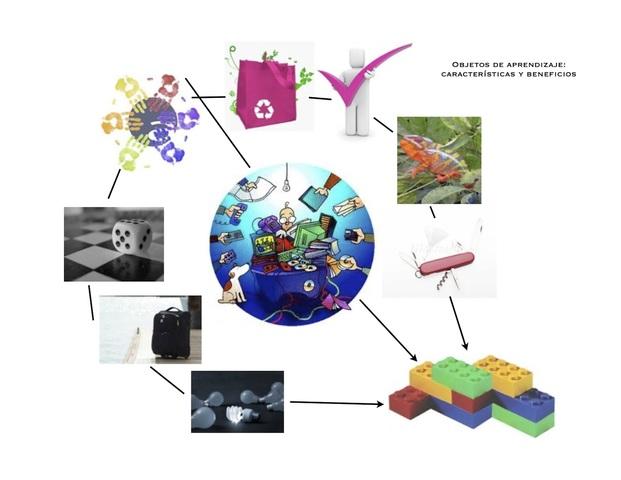 RLO: Objetos de aprendizaje Reutilizables