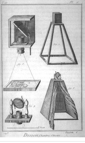 Siglo X d.C -  El concepto de cámara oscura