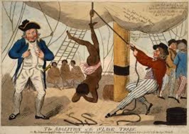 Eliminación de la esclavitud