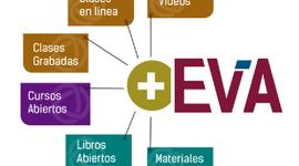 Evolución de la educación y del aprendizaje en línea con EVA, CMS, LMS y LCMS. timeline