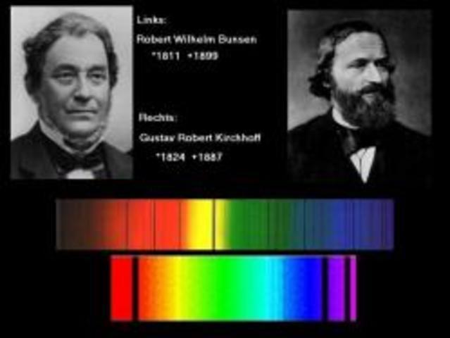 Descubrimiento de que los atomos tienen firmas de luz