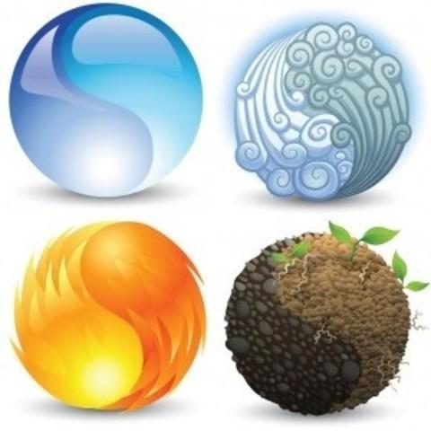 Teoría de los 4 elementos (350 a.C.)
