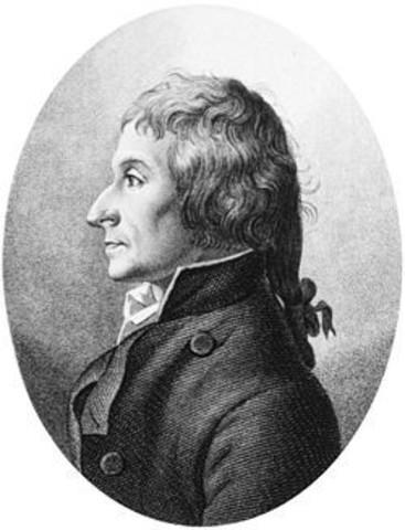 Ley de Proporciones Definidas (1799)