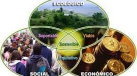 Evolución del Concepto de Desarrollo timeline