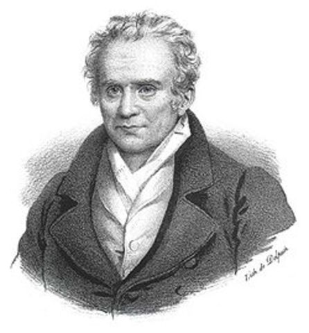 Gaspard Monge(Matemático Francés) Geometría Descriptiva