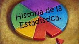 Eventos Relevantes en la Historia de la Estadística timeline