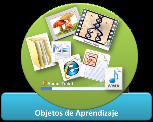 Objetos y Objetivos de Aprendizaje