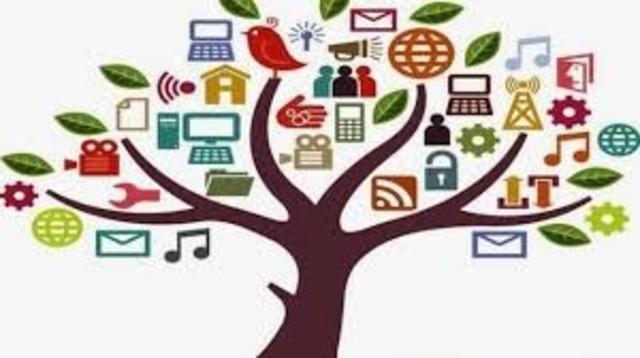 Objetos de Aprendizaje (Discursivo, interactivo, experiencia y reflexión)