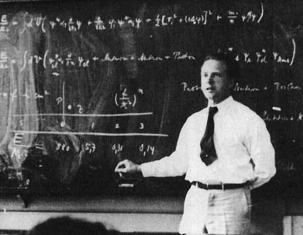 Principio de incertidumbre (1927)