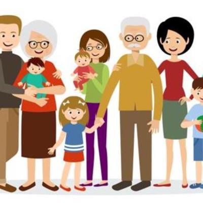 La evolución histórica de la familia a lo largo del tiempo timeline