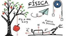 Historia de la fisica timeline