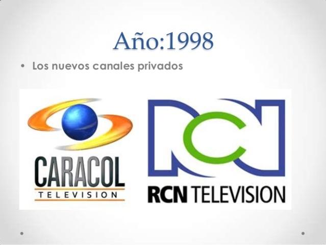 Los nuevos canales privados 1998