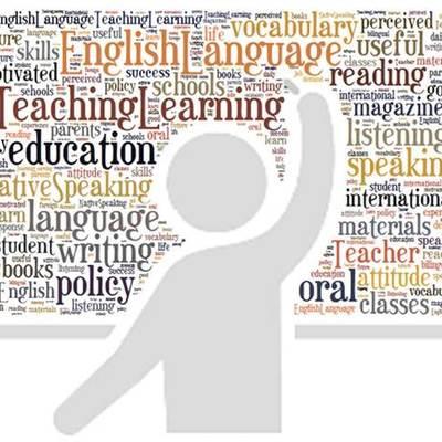 History Of Language Teaching timeline