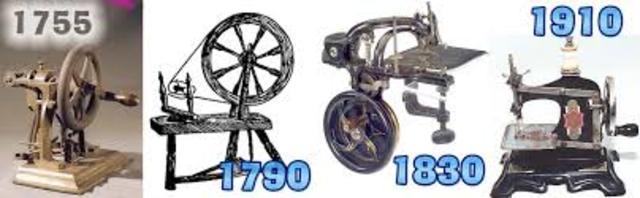 historia de la tecnologia timeline | Timetoast timelines