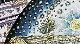 Astronomi - verdensbilleder timeline