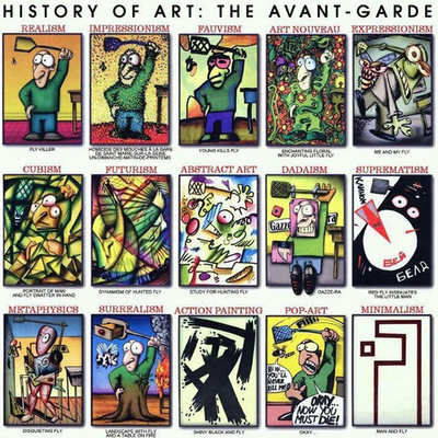 Maya & Tara's History of Art & Design timeline