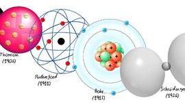 Estructura Atómica (Química I) timeline