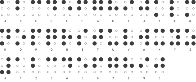 MD- Braille