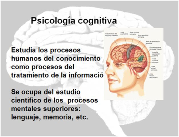 Principales Exponentes de la Psicología Cognitiva: