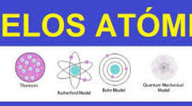 MODELOS ÁTOMICOS timeline