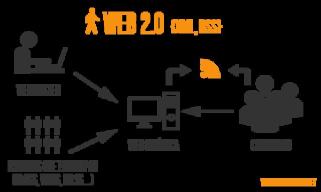 web2_0.png?1506501861