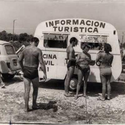 El despegue del turismo a partir de 1945 timeline