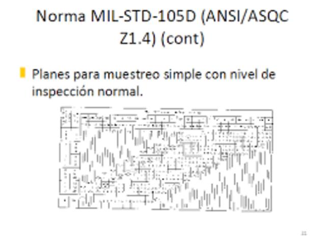 1950. Se edita la norma militar MIL-STD-105 Sampling Inspection Tables for Attributes