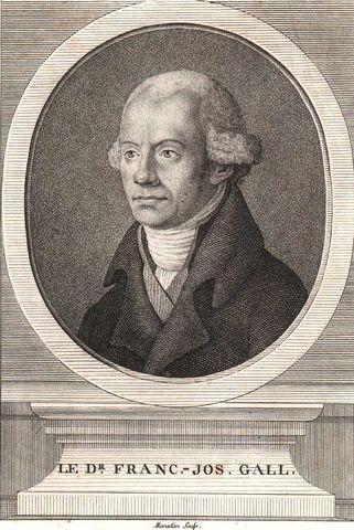Franz Gall