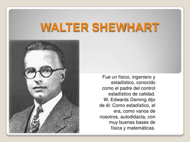 Walter Shewhart padre del control estadístico de la calidad