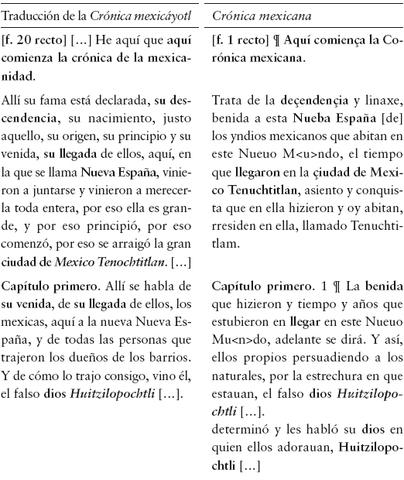 Literatura de la conquista (siglo XVI)