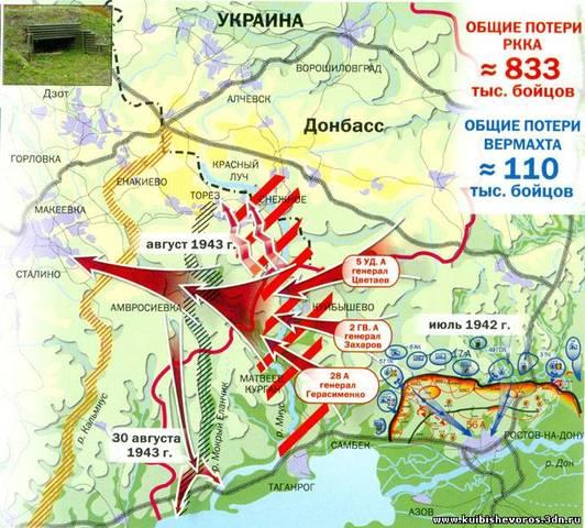 Окончательное рушение немецкой обороны на Миус-фронте и освобождение Ростовской области от немецко-фашистских захватчиков...