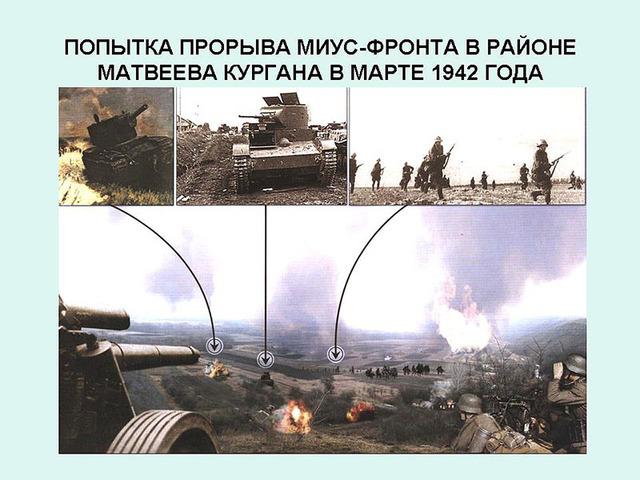 Операция по разгрому таганрогской группировки противника. Первый этап.