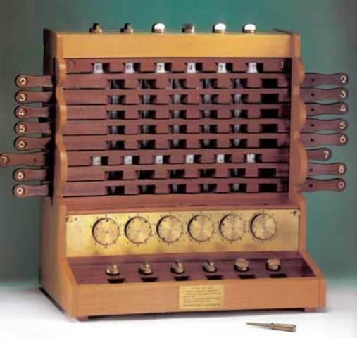 Máquina de sumar automática