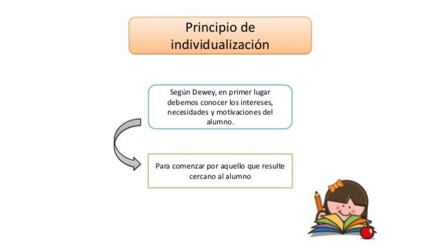 Principio de Individualización.