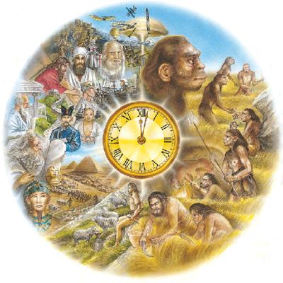 Evolución de la imagen timeline
