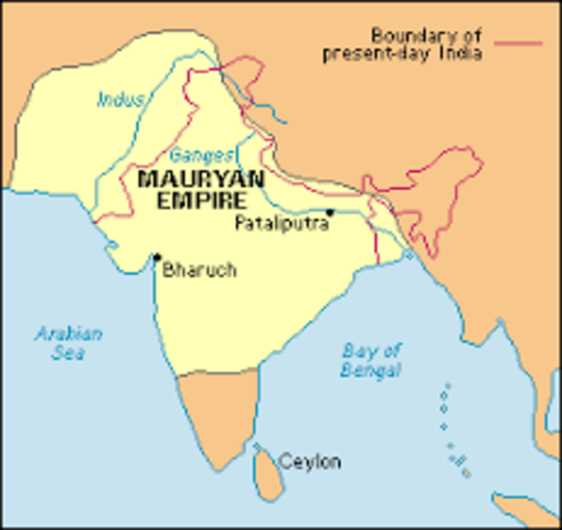 Mauryan Empire of India