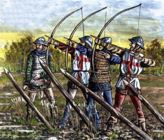 Scoppio della Guerra dei Cento anni